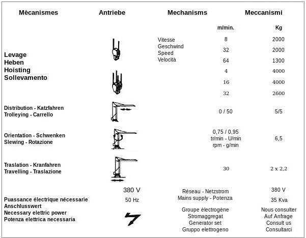 E_45-10_CT_charakteristika2